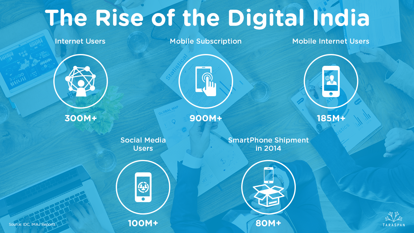 Rise of the Digital India