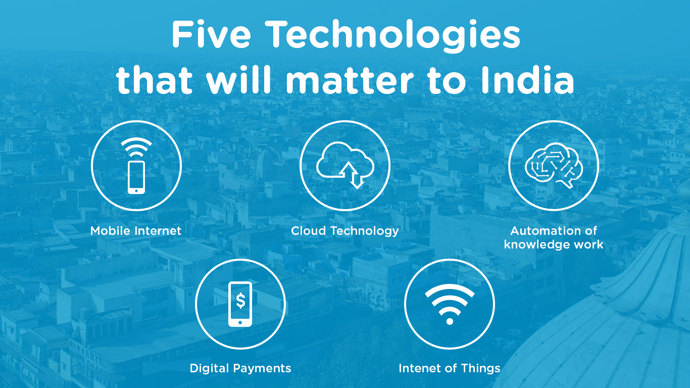 Five technologies that will matter to India