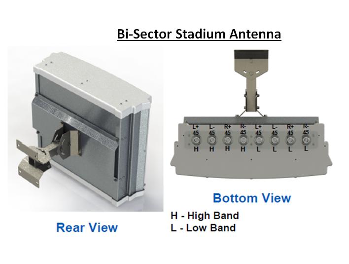 bi-sector stadium antenna