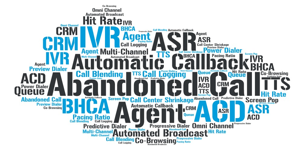 Call Center Terminologies