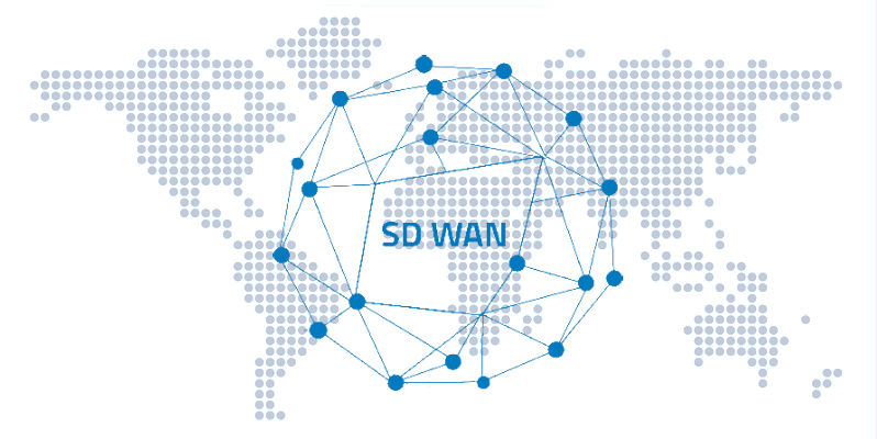 Benefits of SD-WAN over MPLS